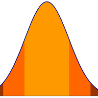Normal area plot