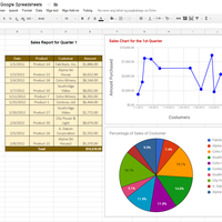 Creating a table in spreadsheets and taking some charts.