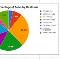 Data Presentation in Google Sheets