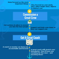 Infographic for client blog post