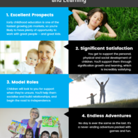 Infographic for ghost written blog psot